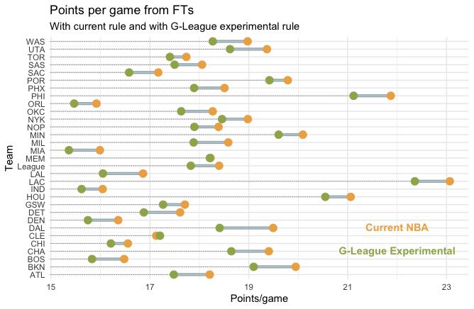FTpts-rulechange.png